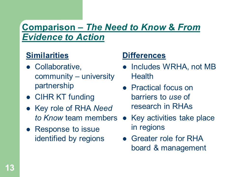 13 Comparison – The Need to Know & From Evidence to Action Similarities Collaborative, community – university partnership CIHR KT funding Key role of RHA Need to Know team members Response to issue identified by regions Differences Includes WRHA, not MB Health Practical focus on barriers to use of research in RHAs Key activities take place in regions Greater role for RHA board & management