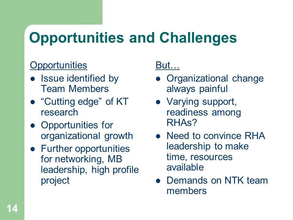 14 Opportunities and Challenges Opportunities Issue identified by Team Members Cutting edge of KT research Opportunities for organizational growth Further opportunities for networking, MB leadership, high profile project But… Organizational change always painful Varying support, readiness among RHAs.