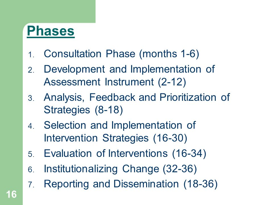 16 Phases 1. Consultation Phase (months 1-6) 2.