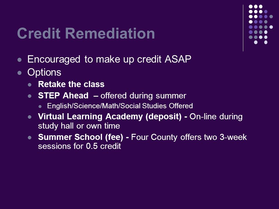 Credit Remediation Encouraged to make up credit ASAP Options Retake the class STEP Ahead – offered during summer English/Science/Math/Social Studies Offered Virtual Learning Academy (deposit) - On-line during study hall or own time Summer School (fee) - Four County offers two 3-week sessions for 0.5 credit