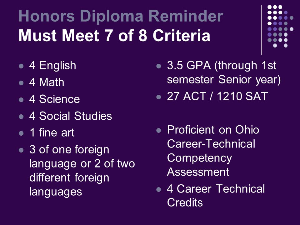 Honors Diploma Reminder Must Meet 7 of 8 Criteria 4 English 4 Math 4 Science 4 Social Studies 1 fine art 3 of one foreign language or 2 of two different foreign languages 3.5 GPA (through 1st semester Senior year) 27 ACT / 1210 SAT Proficient on Ohio Career-Technical Competency Assessment 4 Career Technical Credits