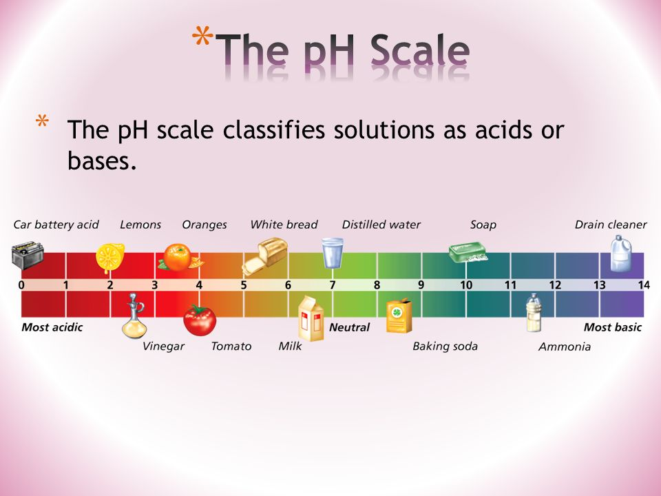 * The pH scale classifies solutions as acids or bases.