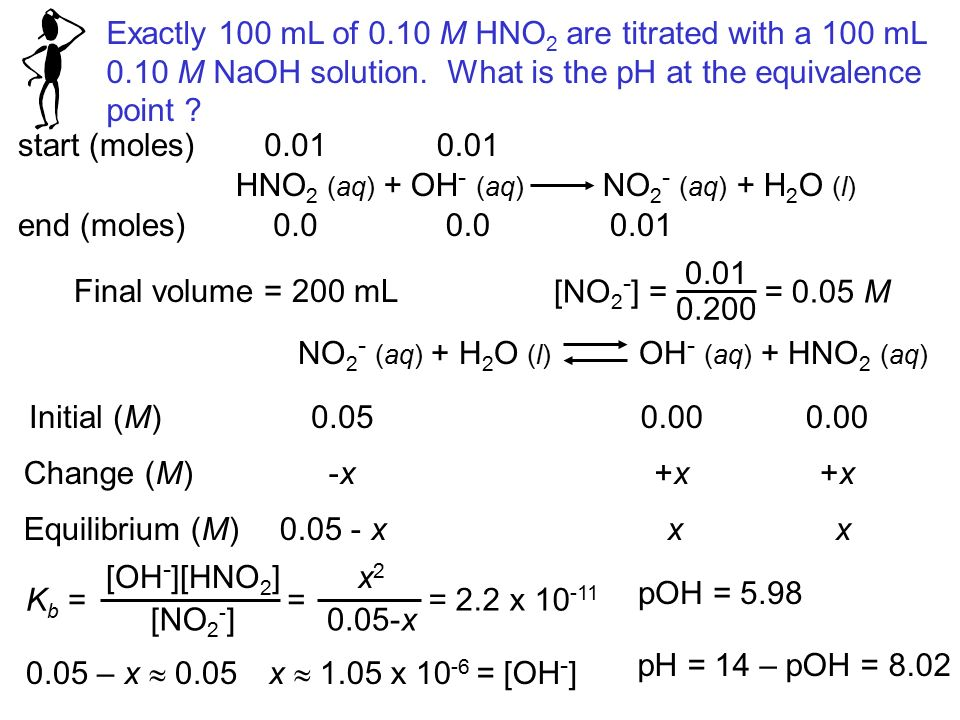 Exactly 100 mL of 0.10 M HNO 2 are titrated with a 100 mL 0.10 M NaOH solution.