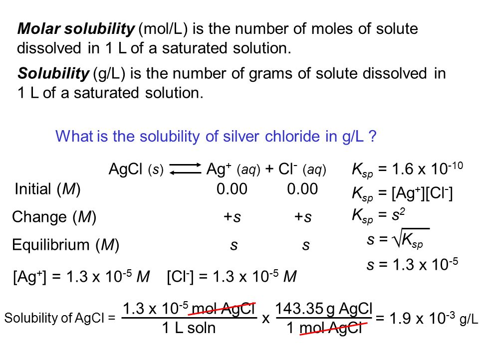 What is the solubility of silver chloride in g/L .