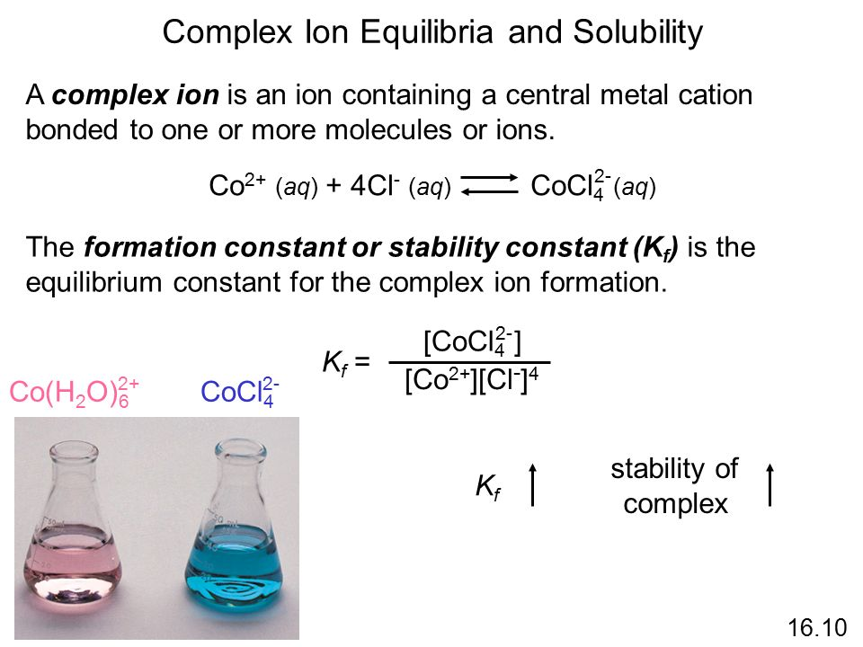 Complex Ion Equilibria and Solubility A complex ion is an ion containing a central metal cation bonded to one or more molecules or ions.