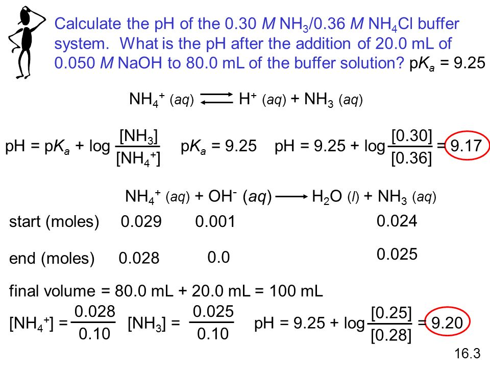 = 9.20 Calculate the pH of the 0.30 M NH 3 /0.36 M NH 4 Cl buffer system.