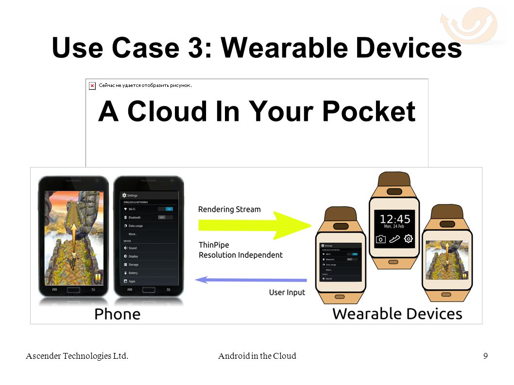 Use Case 3: Wearable Devices A Cloud In Your Pocket 9Android in the CloudAscender Technologies Ltd.