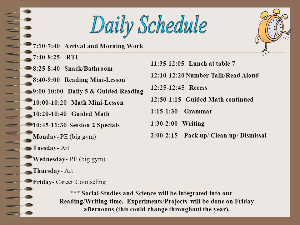 7:10-7:40 Arrival and Morning Work 7:40-8:25 RTI 8:25-8:40 Snack/Bathroom 8:40-9:00 Reading Mini-Lesson 9:00-10:00 Daily 5 & Guided Reading 10:00-10:20 Math Mini-Lesson 10:20-10:40 Guided Math 10:45-11:30 Session 2 Specials Monday- PE (big gym) Tuesday- Art Wednesday- PE (big gym) Thursday- Art Friday- Career Counseling *** Social Studies and Science will be integrated into our Reading/Writing time.