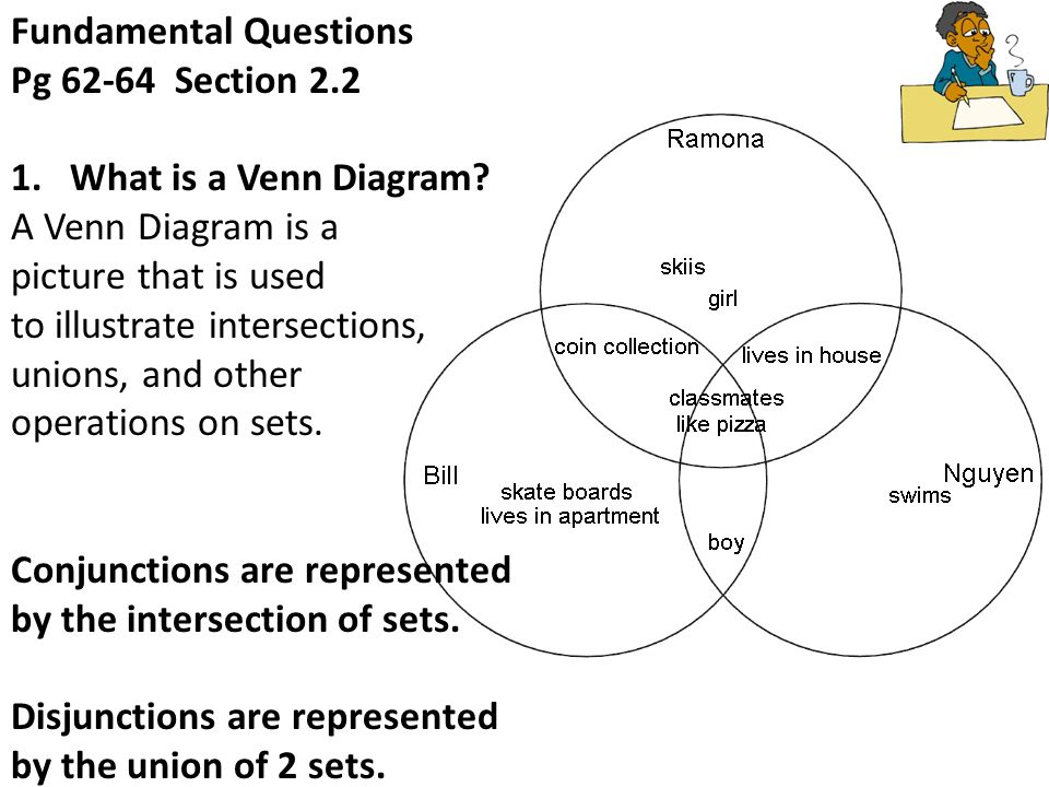 Write A Conditional Statement From The Venn Diagram Leoncapers