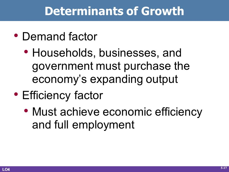 5-17 Determinants of Growth Demand factor Households, businesses, and government must purchase the economy's expanding output Efficiency factor Must achieve economic efficiency and full employment LO4