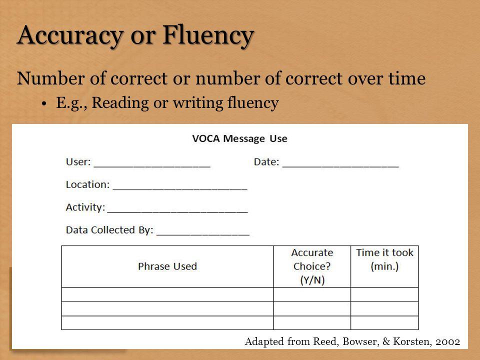 data collection activities in algebra 1