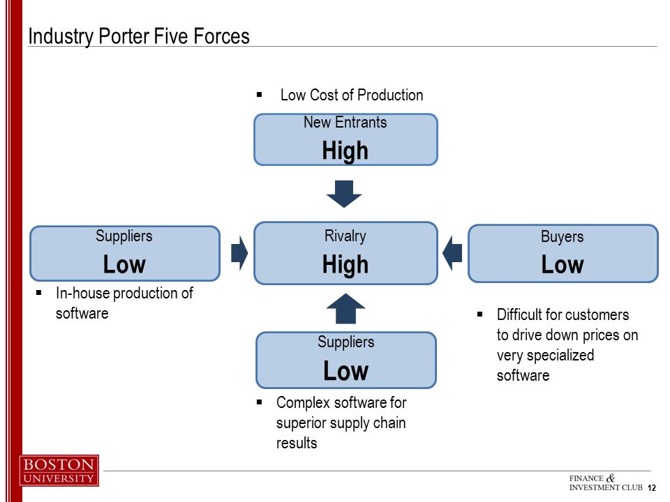 soft drinks industry porters 5 forces