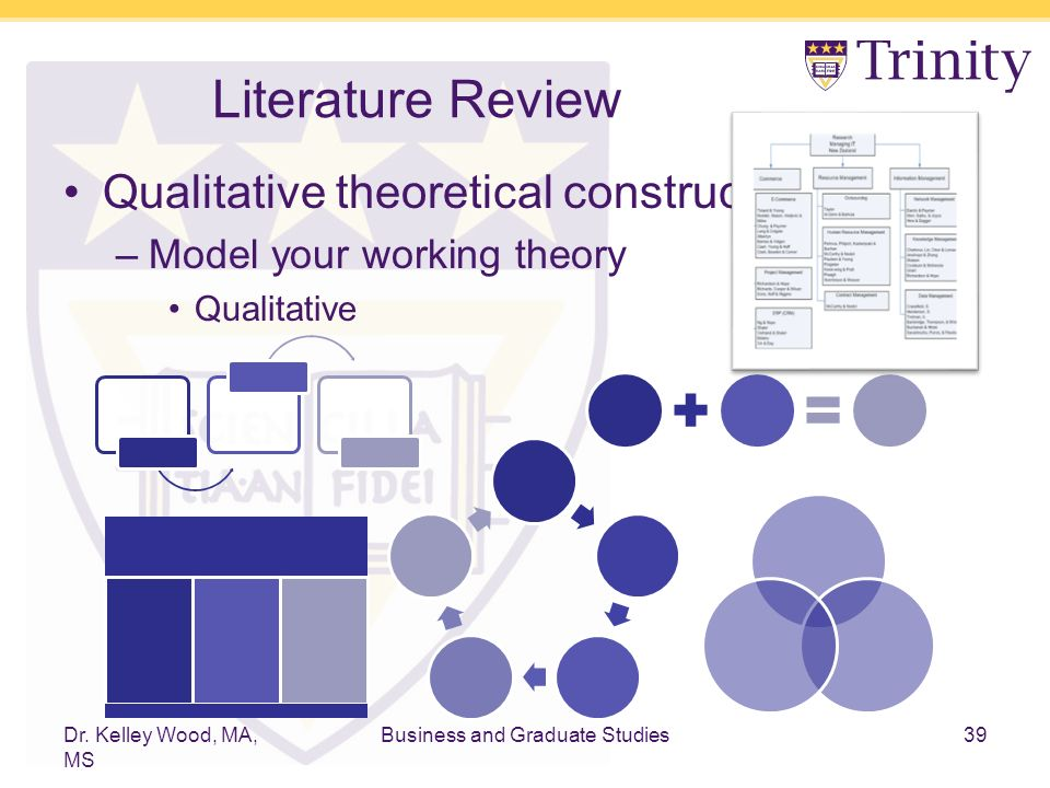 review of related literature sample research jpg