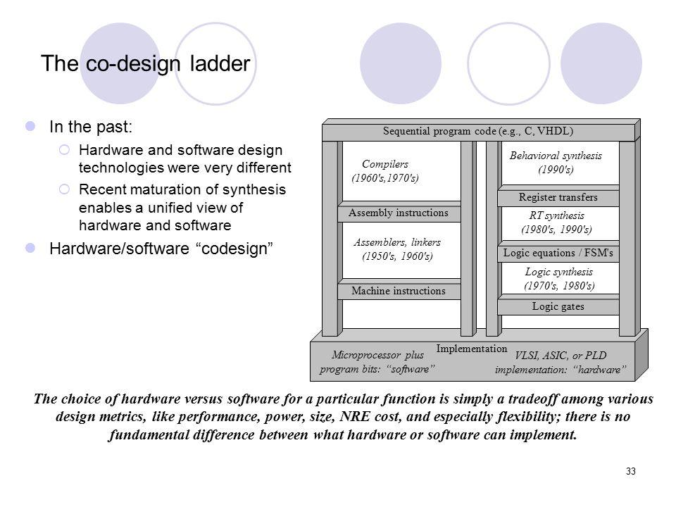 Contemporary Logic Gate Design Software Frieze - Schematic Diagram ...