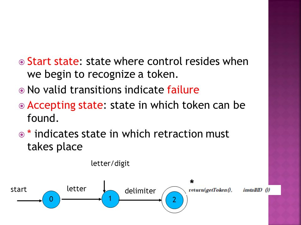  Start state: state where control resides when we begin to recognize a token.