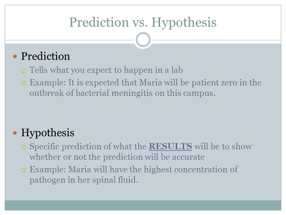 How to write a hypothesis for a lab report