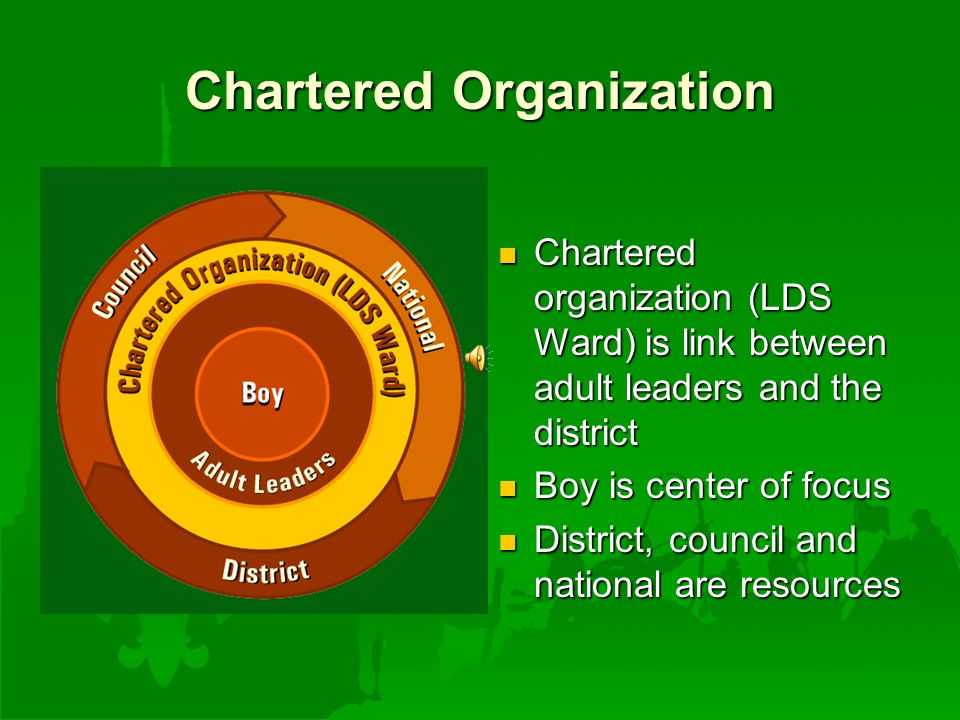 Chartered Organization Chartered organization (LDS Ward) is link between adult leaders and the district Chartered organization (LDS Ward) is link between adult leaders and the district Boy is center of focus Boy is center of focus District, council and national are resources District, council and national are resources