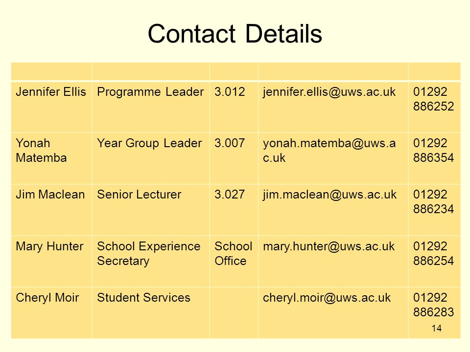Contact Details Jennifer EllisProgramme Yonah Matemba Year Group c.uk Jim MacleanSenior Mary HunterSchool Experience Secretary School Office Cheryl MoirStudent