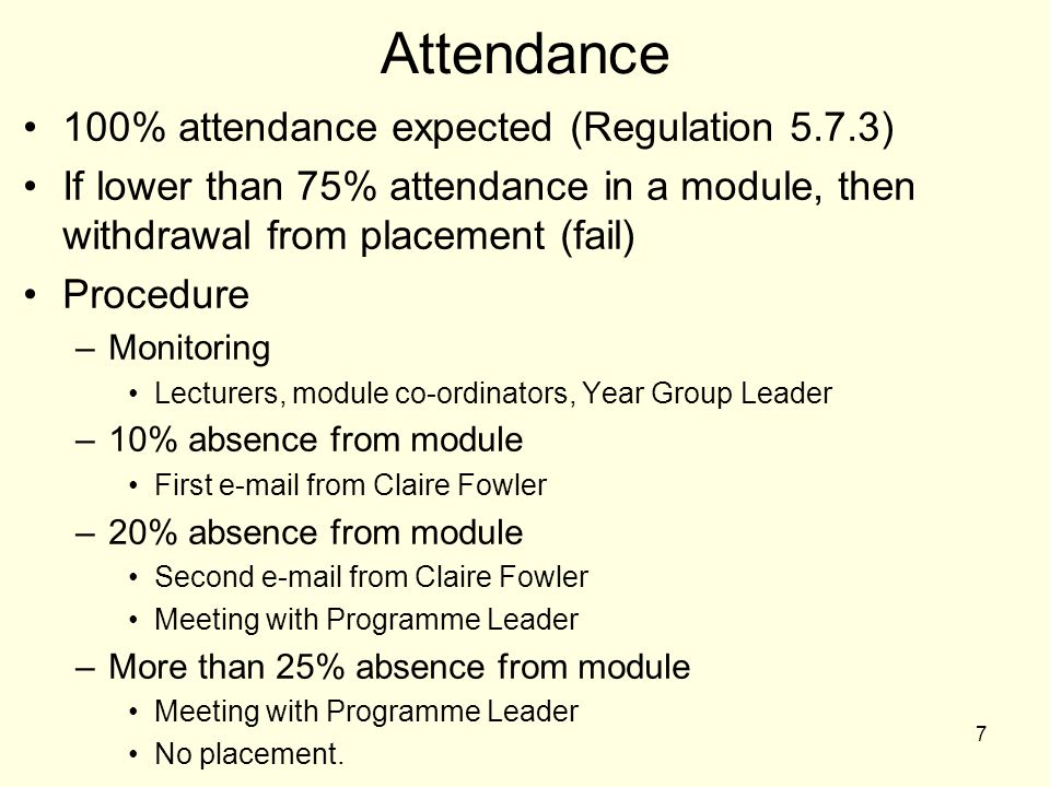 Attendance 100% attendance expected (Regulation 5.7.3) If lower than 75% attendance in a module, then withdrawal from placement (fail) Procedure –Monitoring Lecturers, module co-ordinators, Year Group Leader –10% absence from module First  from Claire Fowler –20% absence from module Second  from Claire Fowler Meeting with Programme Leader –More than 25% absence from module Meeting with Programme Leader No placement.