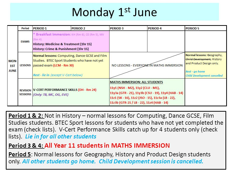 Monday 1 st June Period 1 & 2: Not in History – normal lessons for Computing, Dance GCSE, Film Studies students.