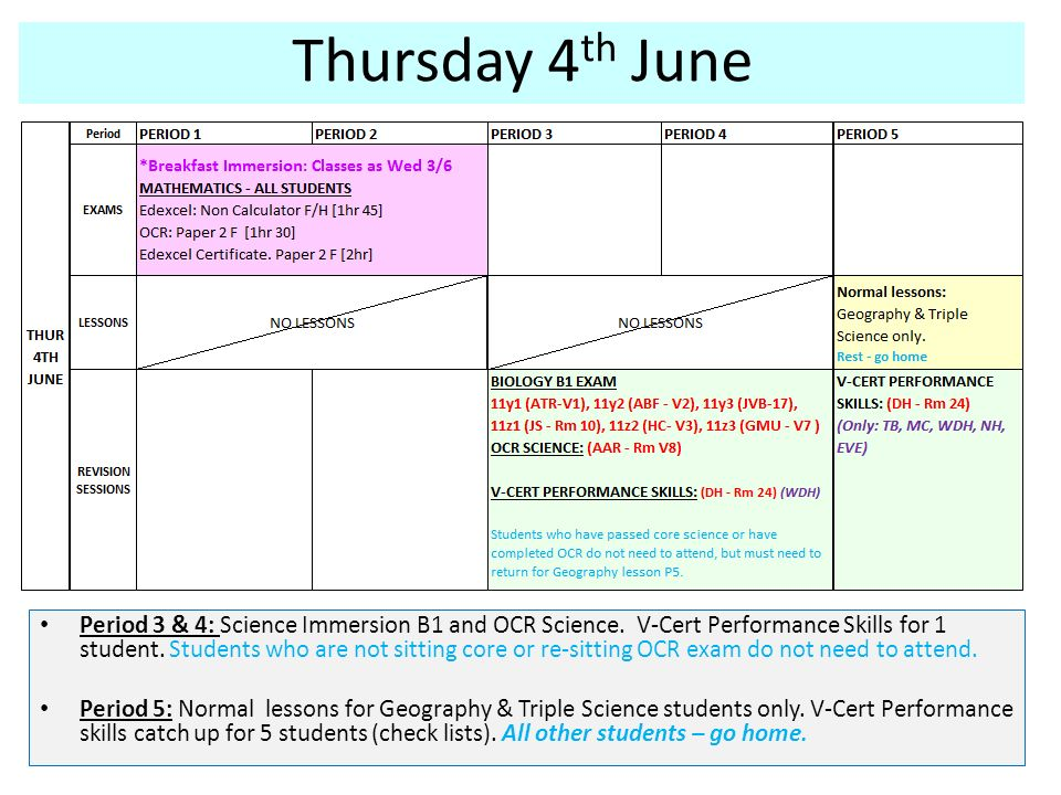 Thursday 4 th June Period 3 & 4: Science Immersion B1 and OCR Science.