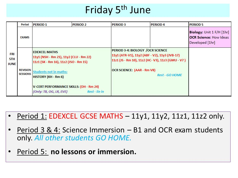 Period 1: EDEXCEL GCSE MATHS – 11y1, 11y2, 11z1, 11z2 only.