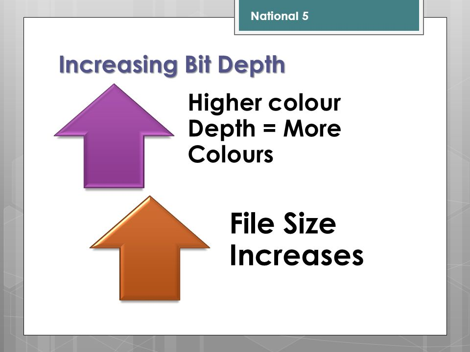 What does the impact of file format, compression technique,image resolution and colour depth have on file size