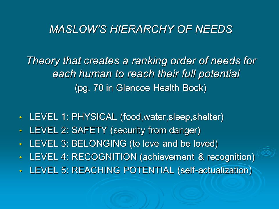MASLOW'S HIERARCHY OF NEEDS Theory that creates a ranking order of needs for each human to reach their full potential (pg. 70 in Glencoe Health Book)