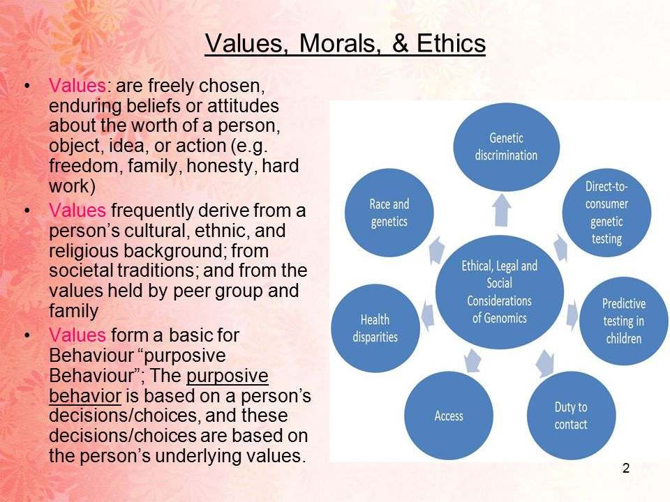 essay on importance of moral and ethical values
