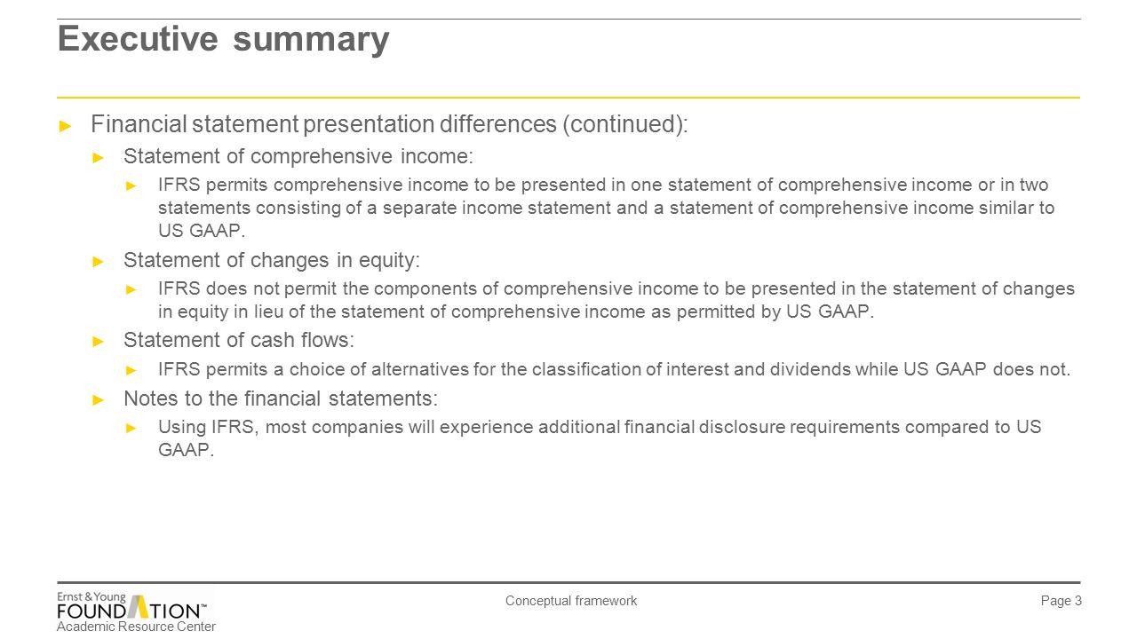 Presentation of Financial Statements. Academic Resource Center ...