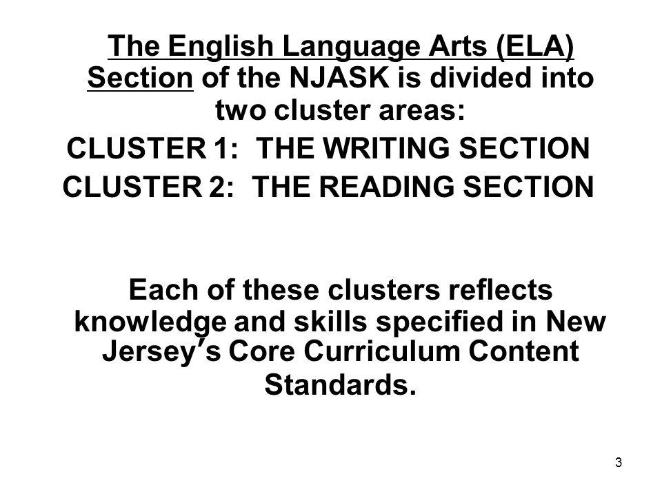 english persuasive essay help