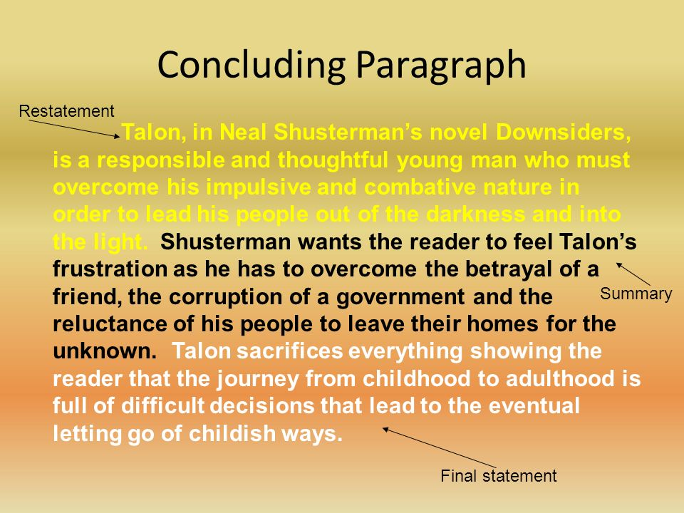 character introduction essay