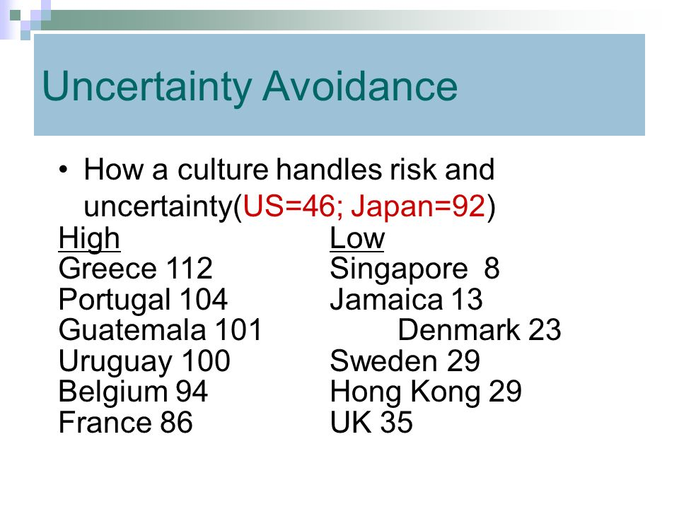 Uncertainty Avoidance How a culture handles risk and uncertainty(US=46; Japan=92) HighLow Greece 112Singapore 8 Portugal 104Jamaica 13 Guatemala 101De