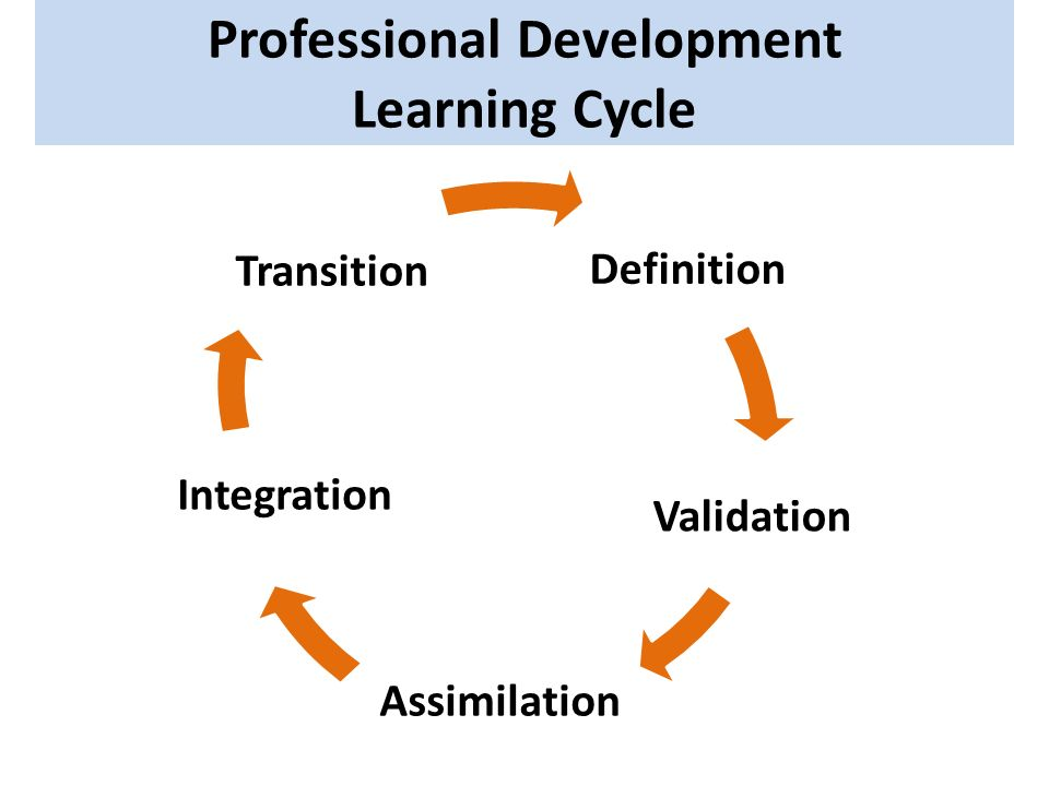 Professional Development Learning Cycle Definition Validation Assimilation Integration Transition