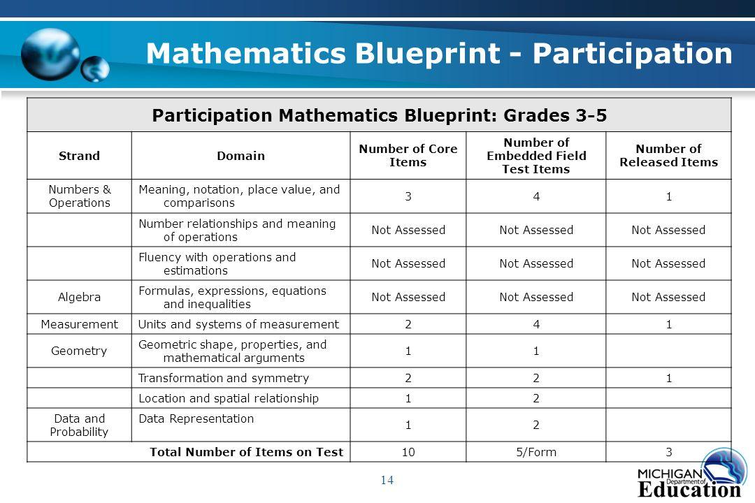 Mathematics instruction and mi access vincent j dean phd 14 14 mathematics blueprint participation participation mathematics malvernweather Image collections