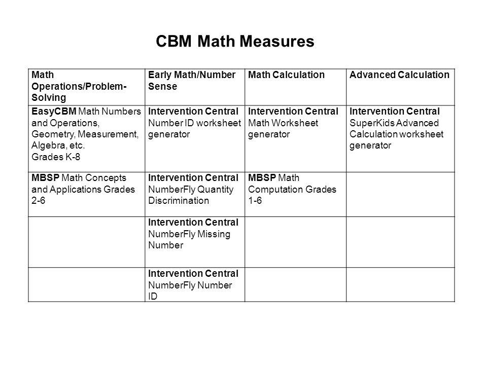 Math Worksheet Generator Intervention Central - Kidz Activities