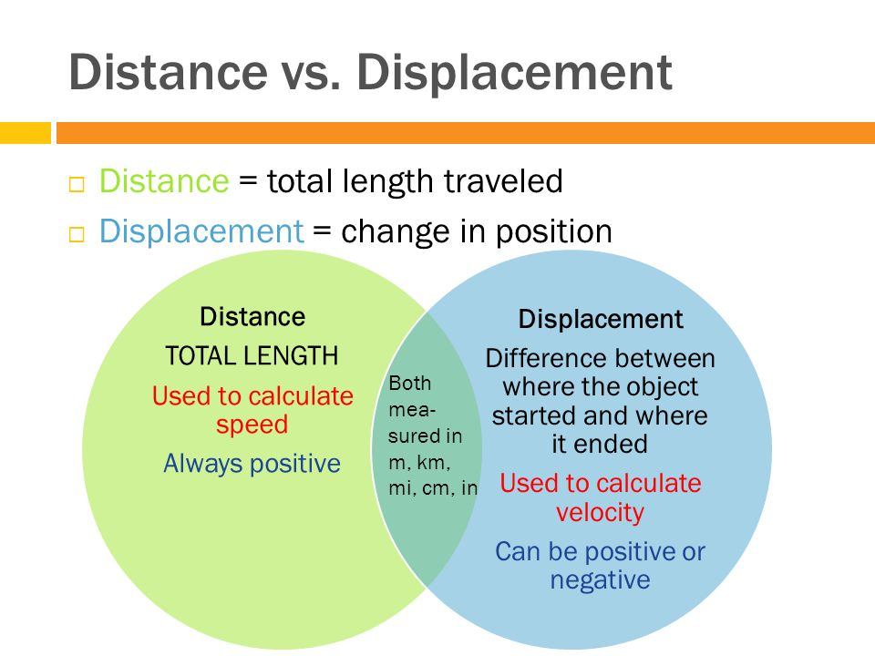 Pick up 2 sheets in the front Pick up Calc DO NOW IS THE – Distance and Displacement Worksheet with Answers