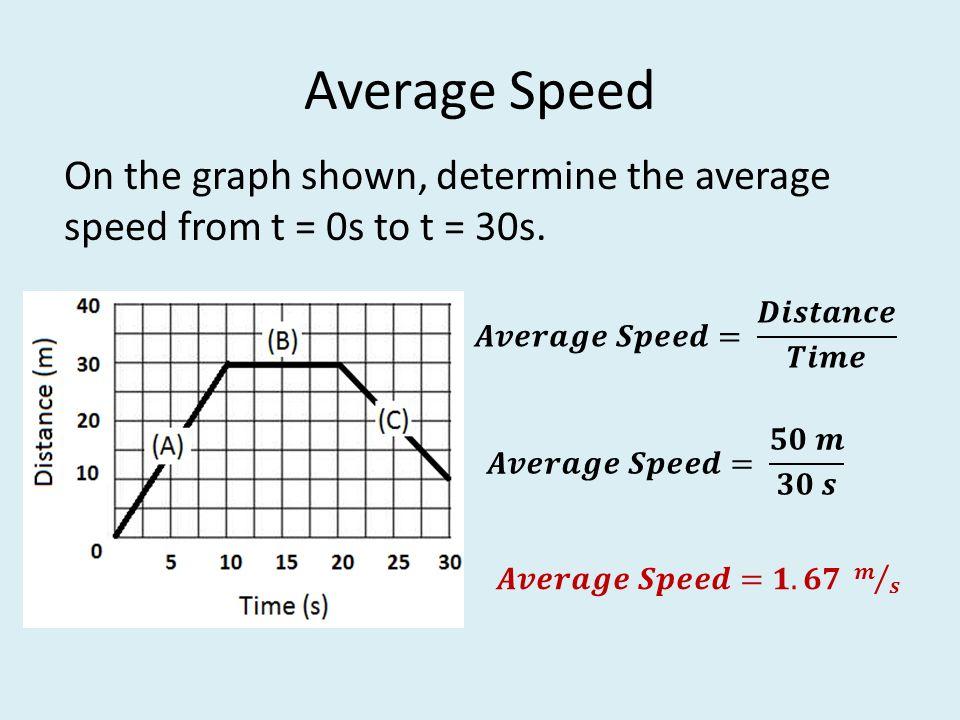 Science Starter Complete the worksheet Science Starter on – Average Speed Worksheet