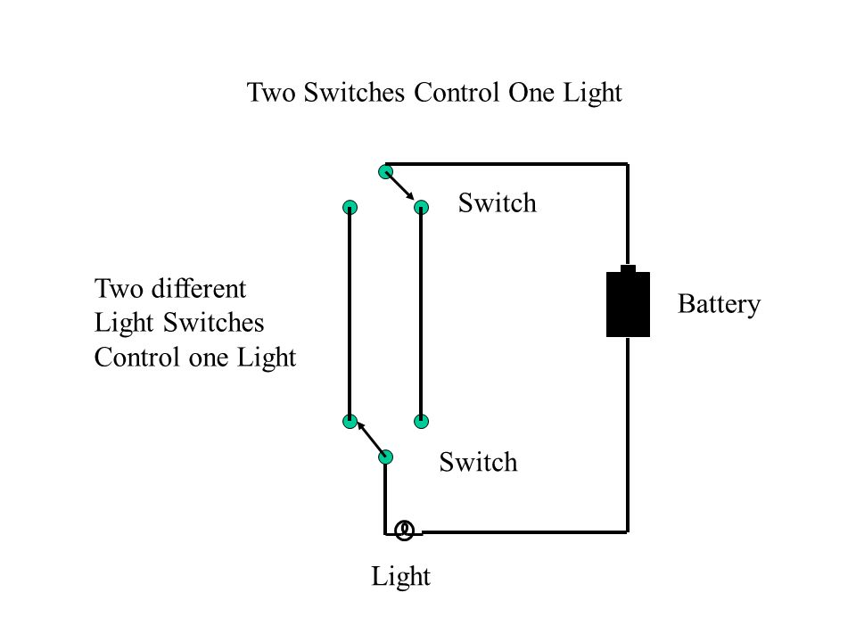 Fantastic How To Wire Two Switches To Control One Light Image ...