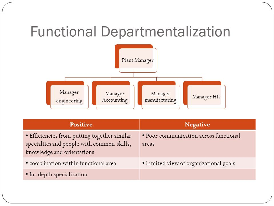 Functional Departmentalization PositiveNegative Efficiencies from putting together similar specialties and people with common skills, knowledge and or