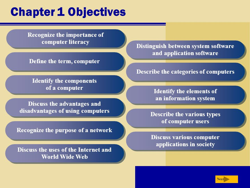 Chapter 1 Objectives Recognize the importance of computer literacy Define the term, computer Identify the components of a computer Discuss the advantages and disadvantages of using computers Recognize the purpose of a network Discuss the uses of the Internet and World Wide Web Distinguish between system software and application software Describe the categories of computers Identify the elements of an information system Describe the various types of computer users Discuss various computer applications in society Next
