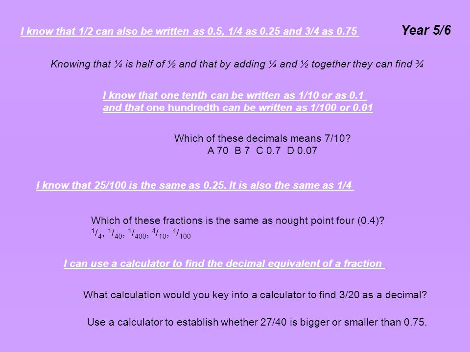 I know that 1/2 can also be written as 0.5, 1/4 as 0.25 and 3/4 as 0.75 Year 5/6 I know that 25/100 is the same as 0.25.