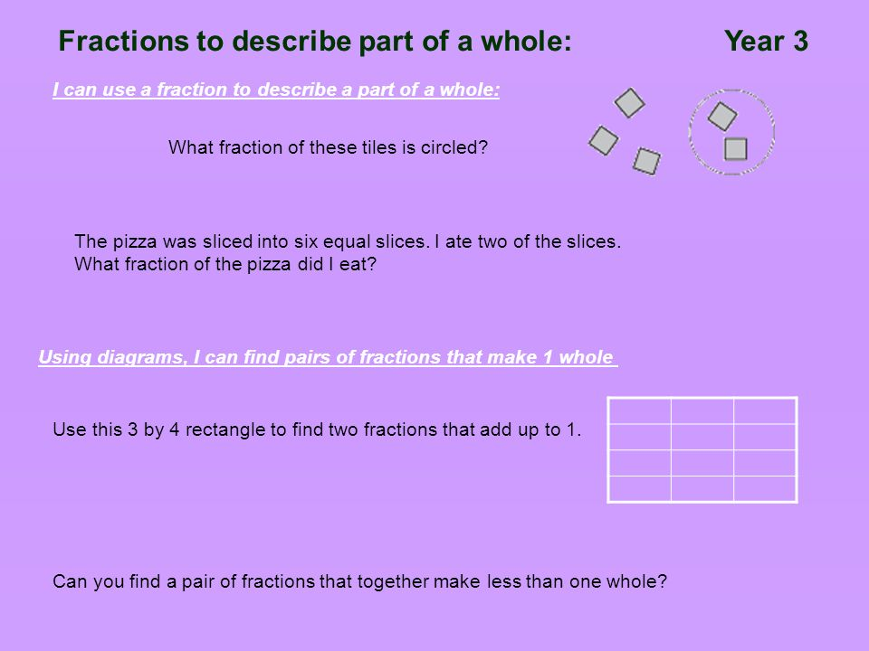 I can use a fraction to describe a part of a whole: What fraction of these tiles is circled.