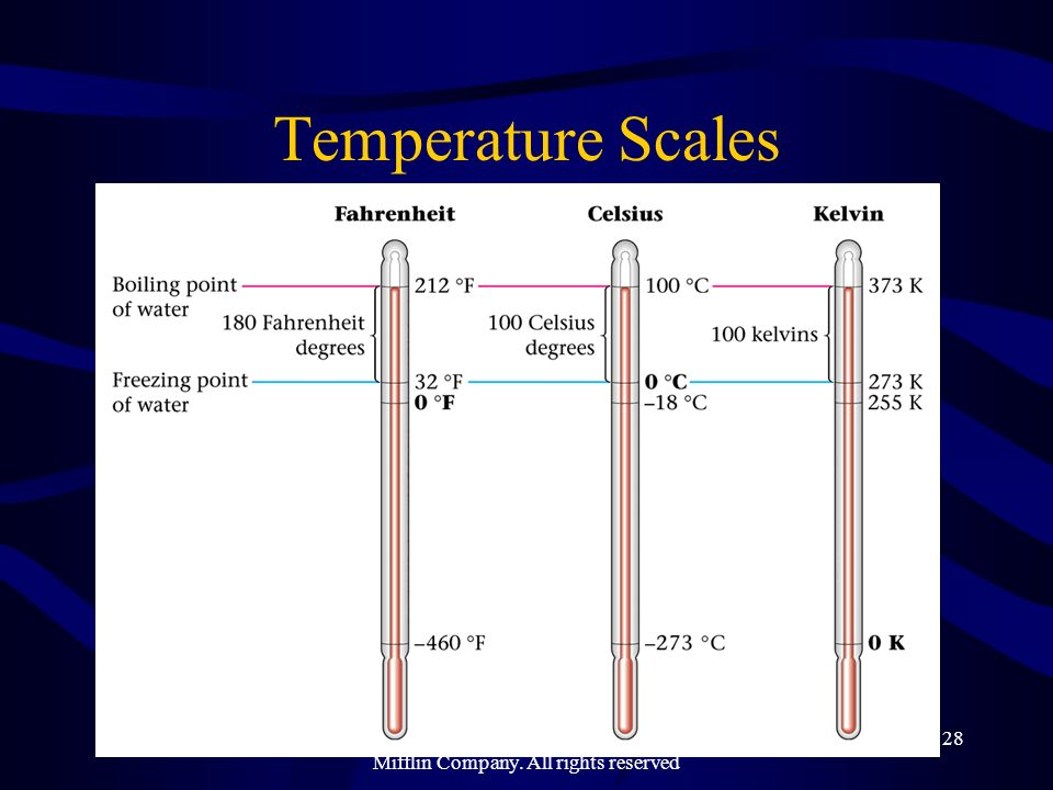 Copyright©2004 by Houghton Mifflin Company. All rights reserved 28 Temperature Scales