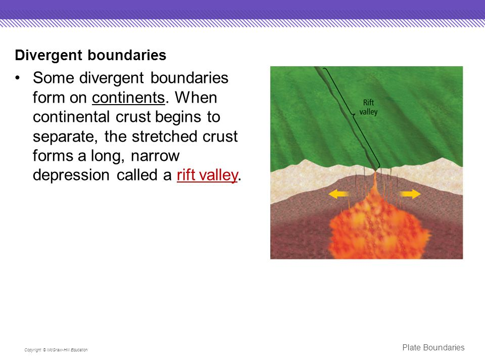 Plate Boundaries Copyright © McGraw-Hill Education Divergent boundaries Some divergent boundaries form on continents.