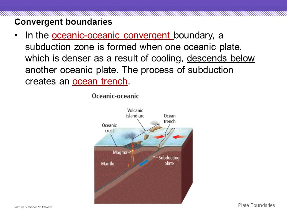 Plate Boundaries Copyright © McGraw-Hill Education Convergent boundaries In the oceanic-oceanic convergent boundary, a subduction zone is formed when one oceanic plate, which is denser as a result of cooling, descends below another oceanic plate.