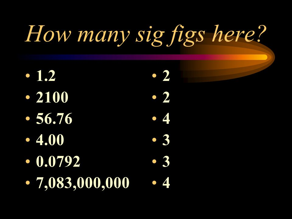 How many sig figs here ,083,000,