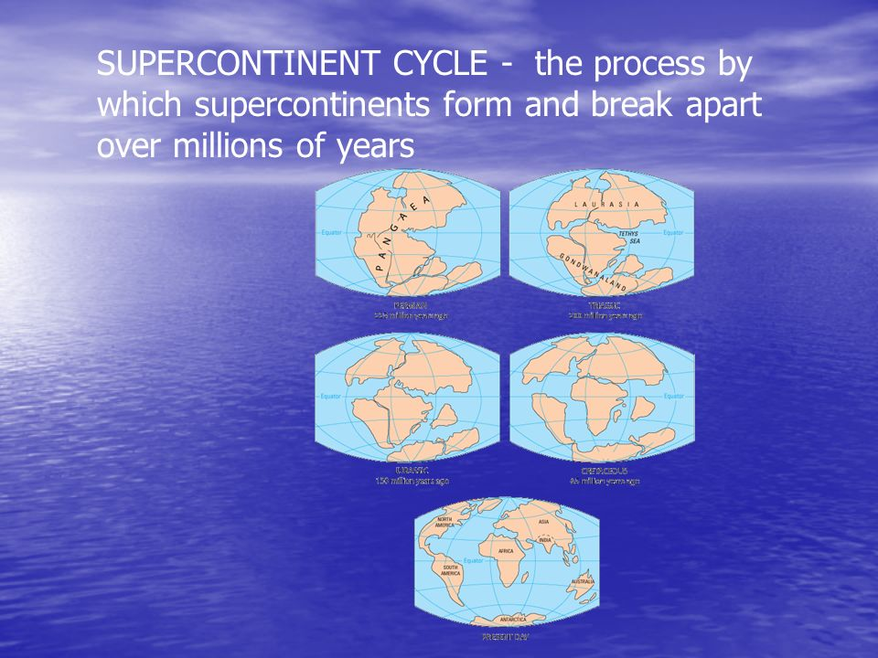 SUPERCONTINENT CYCLE - the process by which supercontinents form and break apart over millions of years