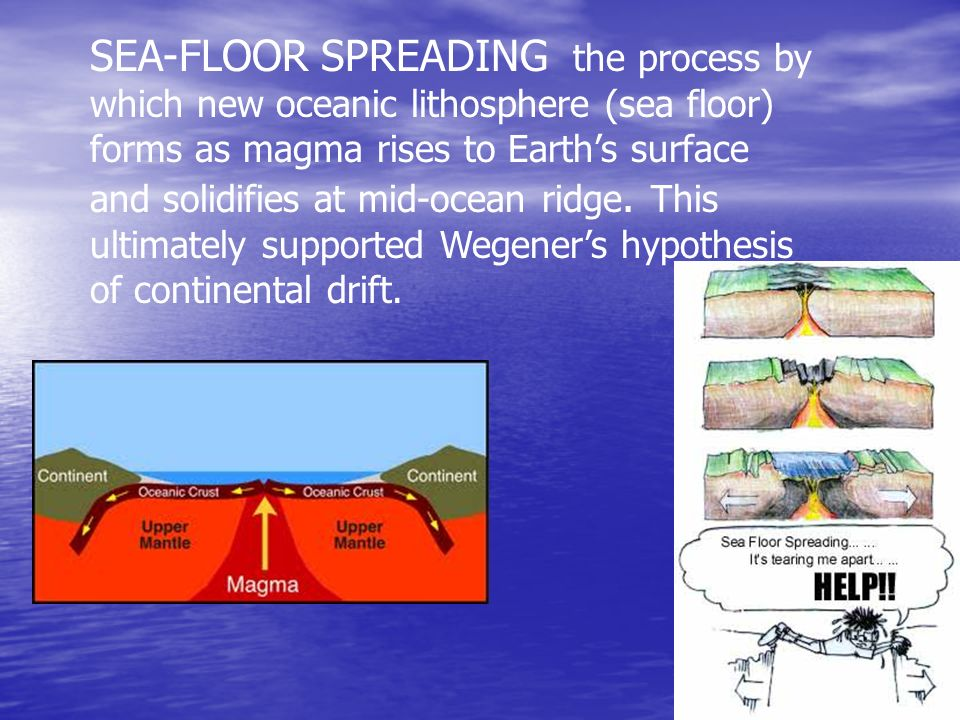 SEA-FLOOR SPREADING the process by which new oceanic lithosphere (sea floor) forms as magma rises to Earth's surface and solidifies at mid-ocean ridge.