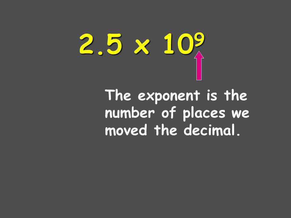 Step #1: Insert an understood decimal point.
